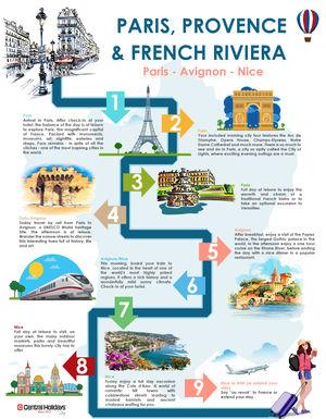 Paris, Provence & French Riviera