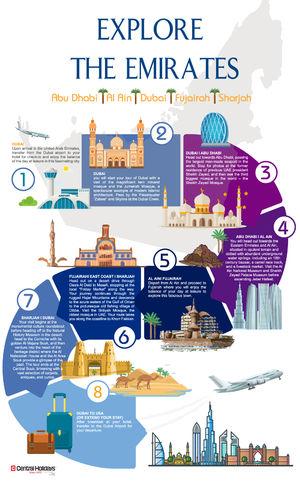 Explore the Emirates