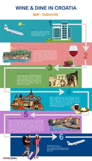 Wine & Dine in Croatia