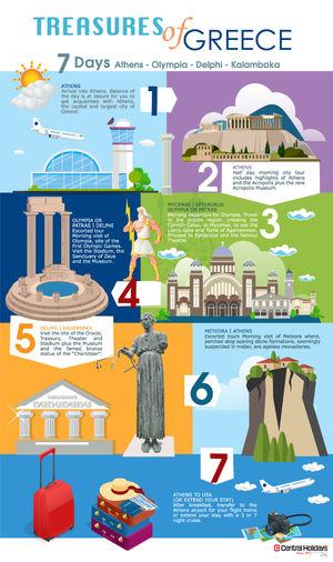 Treasure of Greece