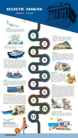 Eclectic Aegean