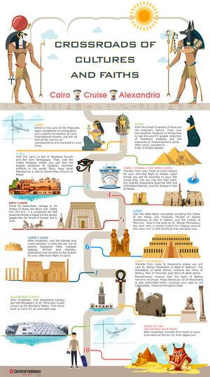 Crossroads of Cultures & Faiths